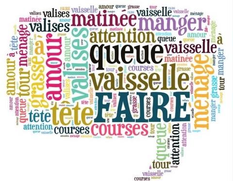 Le Verbe Faire Au Present De L Indicatif En Francais F