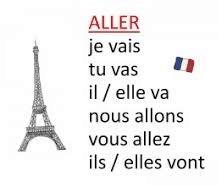 La Conjugaison Du Verbe Aller Au Present De L Indicatif En Francais